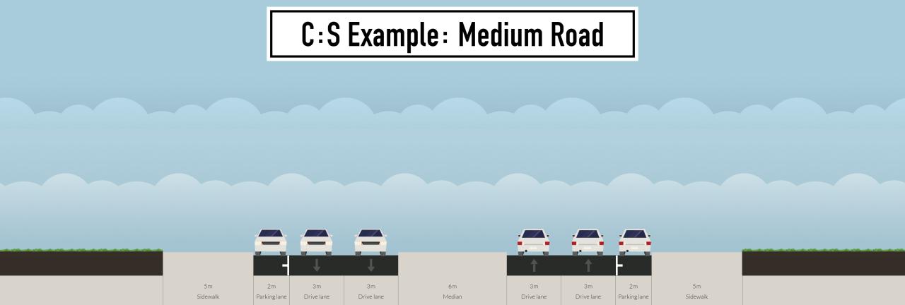 cs-example-medium-road.thumb.png.003be7b779c7be412605b359b29890d8.png
