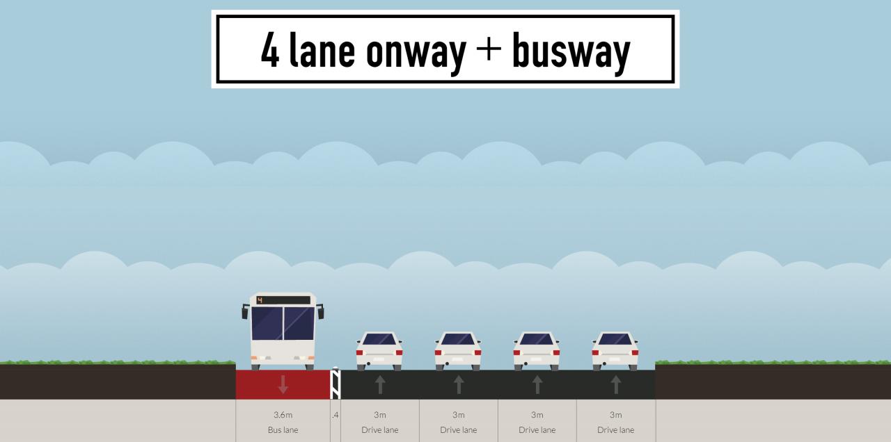 4-lane-onway--busway.thumb.png.32d51af9e34dd6a7cbd113e918cc4145.png