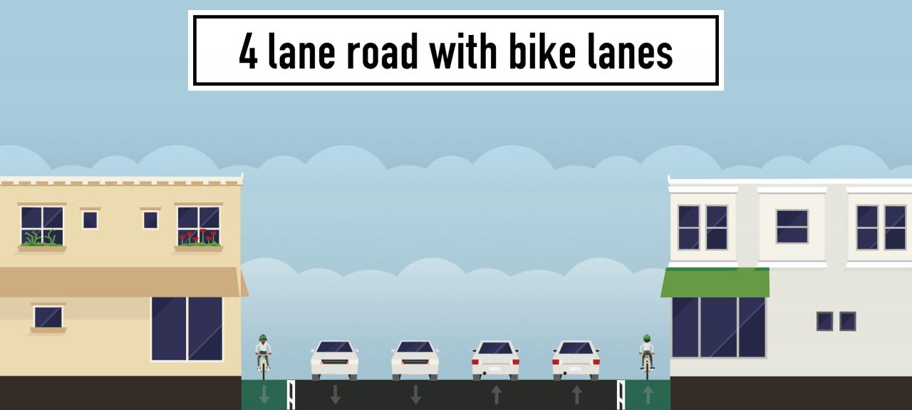 4-lane-road-with-bike-lanes.thumb.png.37a20f12a74b9108650bcffeb8888393.png