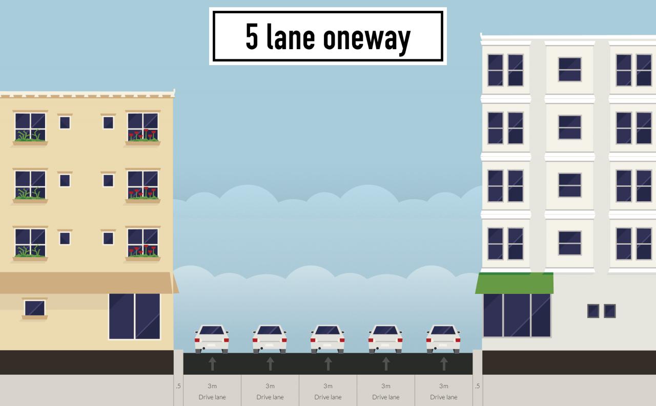 5-lane-oneway.thumb.png.e9471a397022f16a9bd51c30a4b17a6c.png