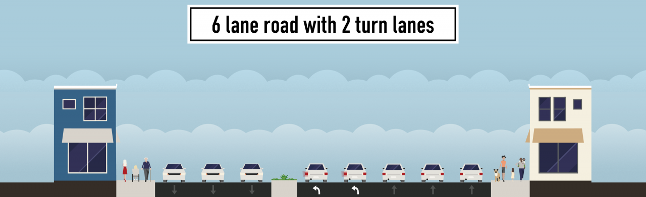 6-lane-road-with-2-turn-lanes.thumb.png.a2e3f5ca1d992ad05aad05e0d14f34ca.png