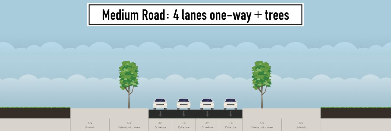 medium-road-4-lanes-one-way--trees.thumb.png.c74579448488bb12060fdd7e2523237e.png