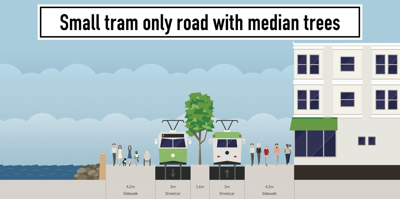 small-tram-only-road-with-median-trees.thumb.png.d91073e4fa2eca226b2a21bc9e2453ec.png