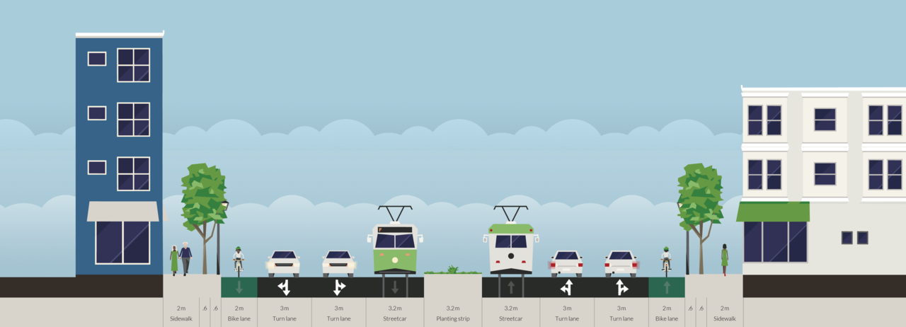 4-lane-avenue-with-dedicated-tram-and-bike-lanes.png