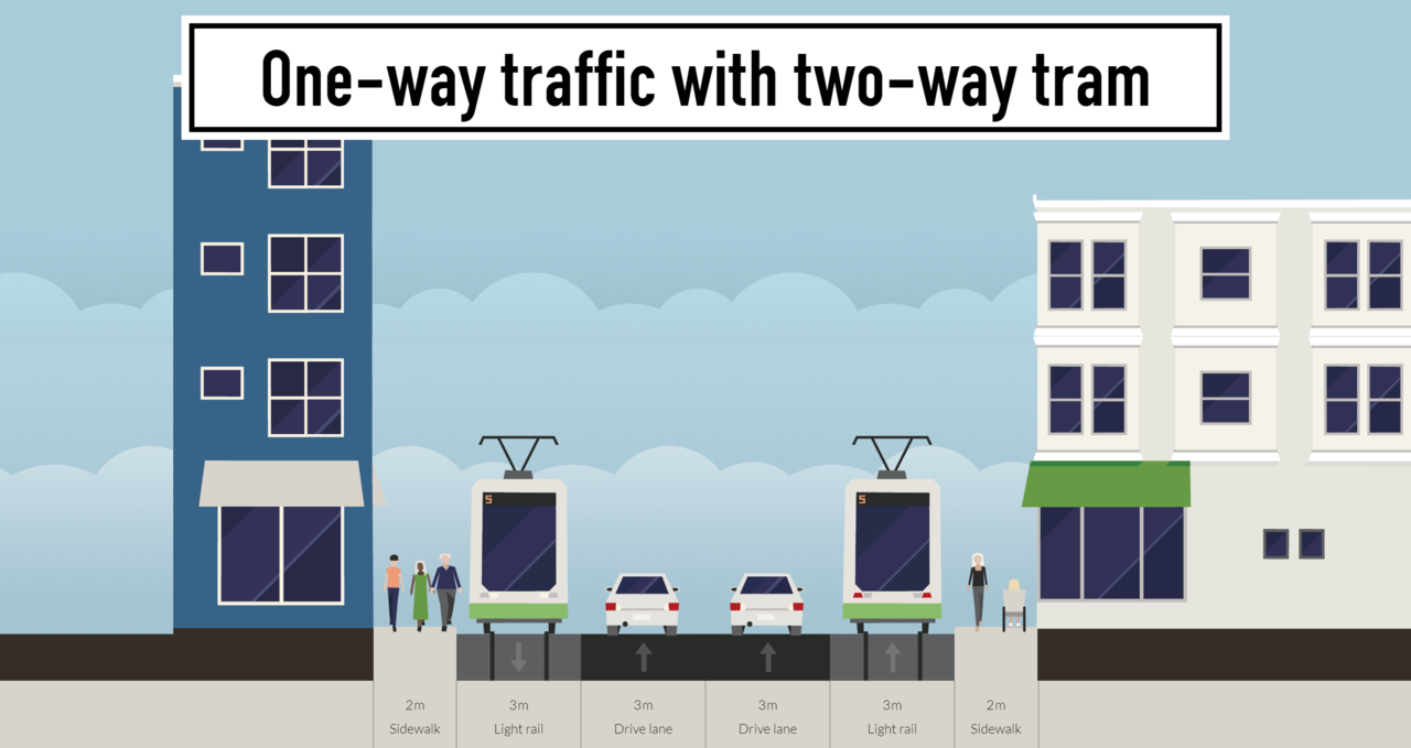 one-way-traffic-with-two-way-tram.png