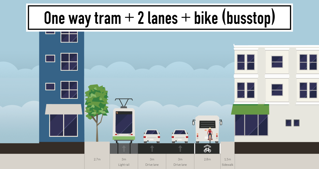 one-way-tram--2-lanes--bike-busstop.thumb.png.34163f023e5233431a603c94bbf827a4.png