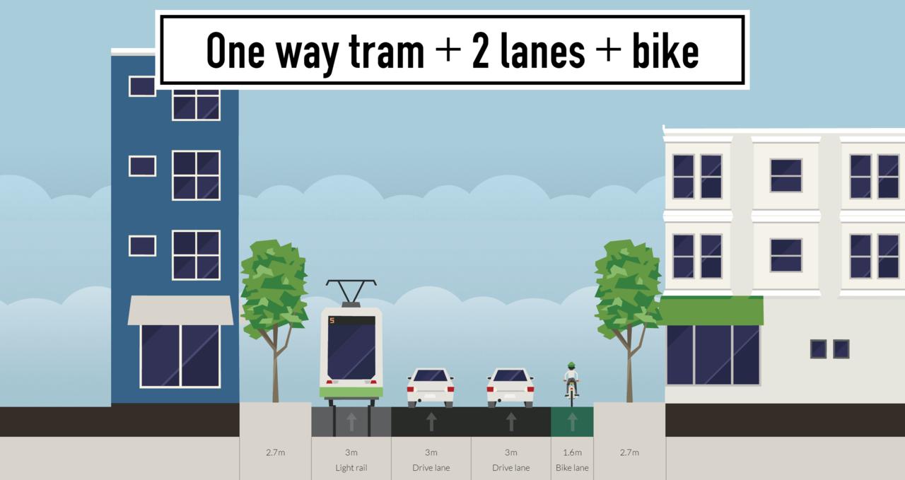one-way-tram--2-lanes--bike.thumb.png.8194321cabca0e39fe8bfb26ab92053d.png