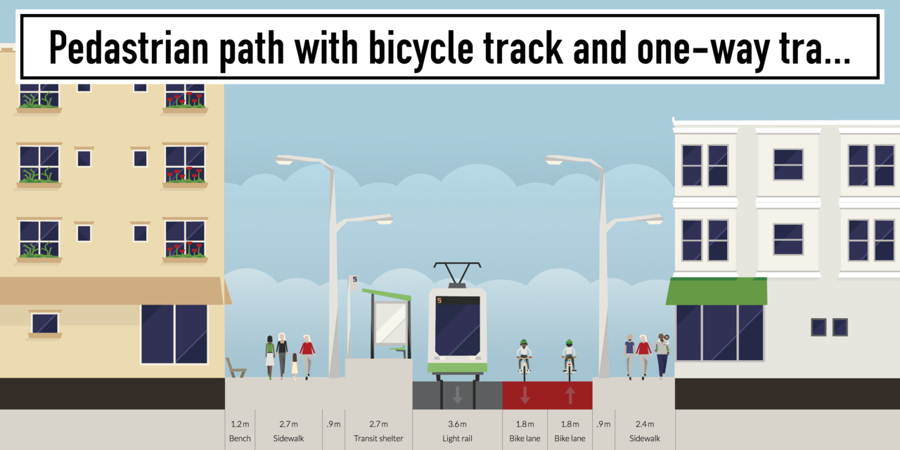 pedastrian-path-with-bicycle-track-and-one-way-tra.thumb.png.0f47b529d9b168254e0c85eca9ba4350.png