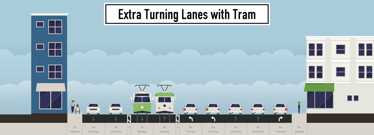 extra-turning-lanes-with-tram (1).png