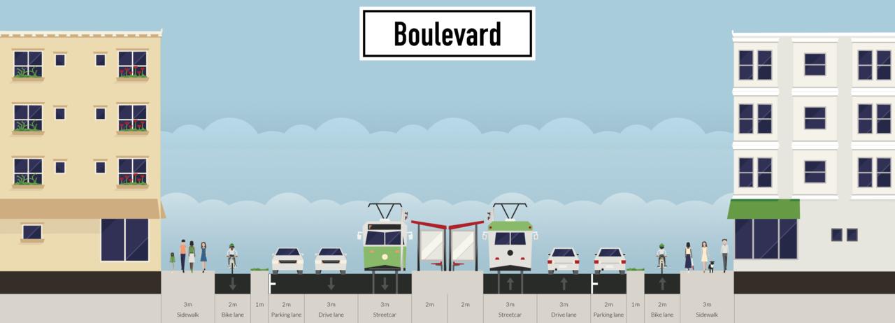 boulevard.thumb.png.2376c6f4bdf8b3bb7af585a82e0234bc.png